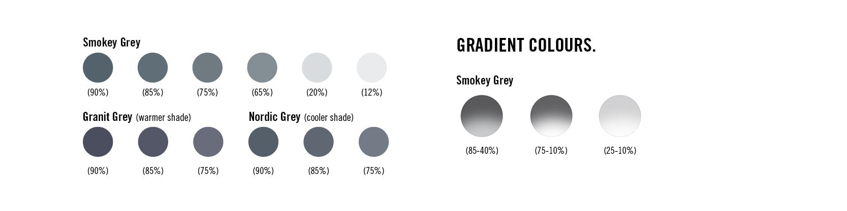 Rodenstock Colour Grey